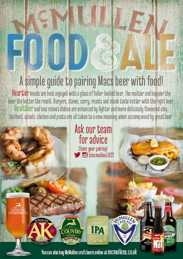 Macs recipe competition mcmullen heres our simple guide to pairing macs beer with food for inspiration forumfinder Choice Image